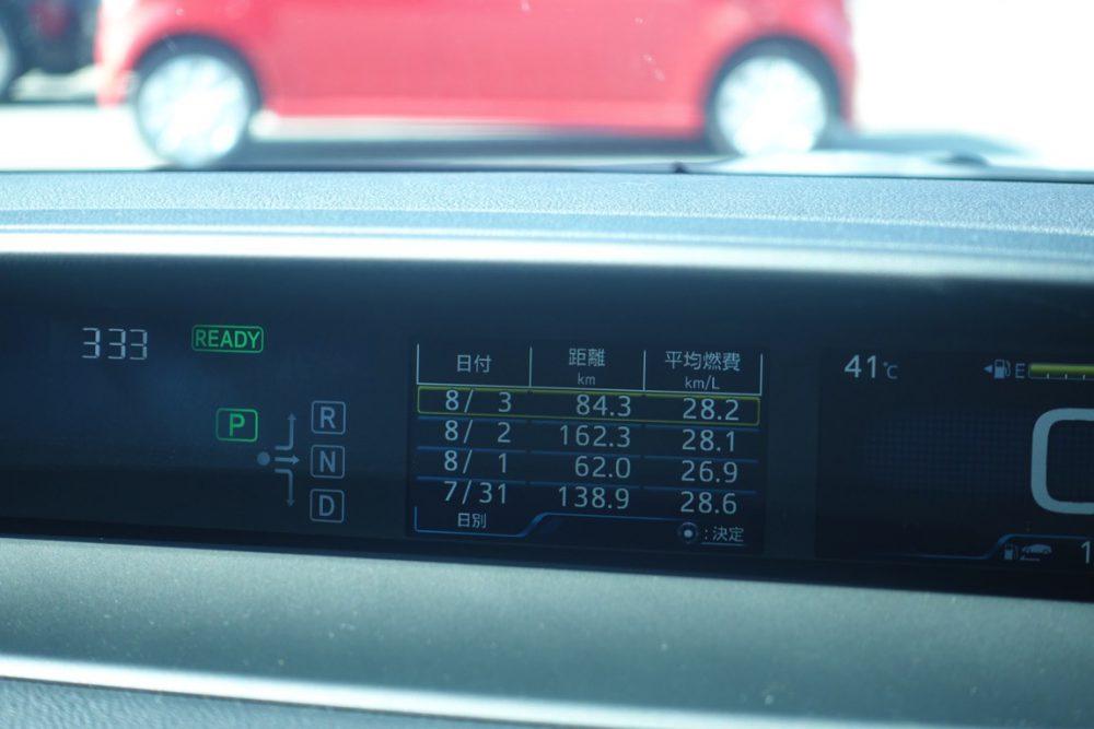 プリウスの平均燃費は28km